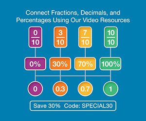 connect fractions, decimals, and precentages using our video resources