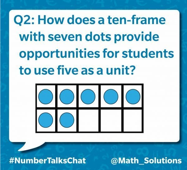 table consisting of 2 rows of 5 cells. 8 of the cells have blue circles in them, leaving the other 3 empty | Q2: how does a ten-frame with seven dots provide opportunities for students to use five as a unit? #numbertalkschat @math_solutions