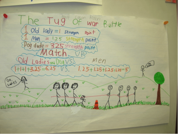 a drawing by a student of stick figures playing tug of war