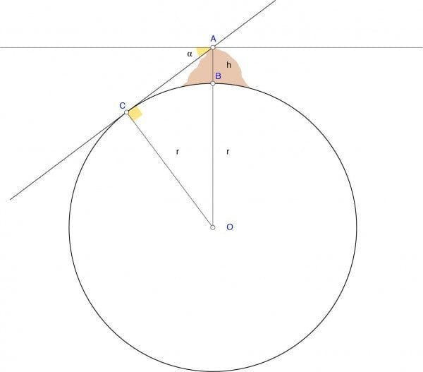 image of a circumference; lines dividing a radius as well as tangent points along the edges if the circle, creating a geometric image