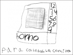 student drawing of an oven