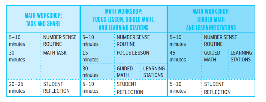 Student Reflection in Math Workshop Jennifer Lempp