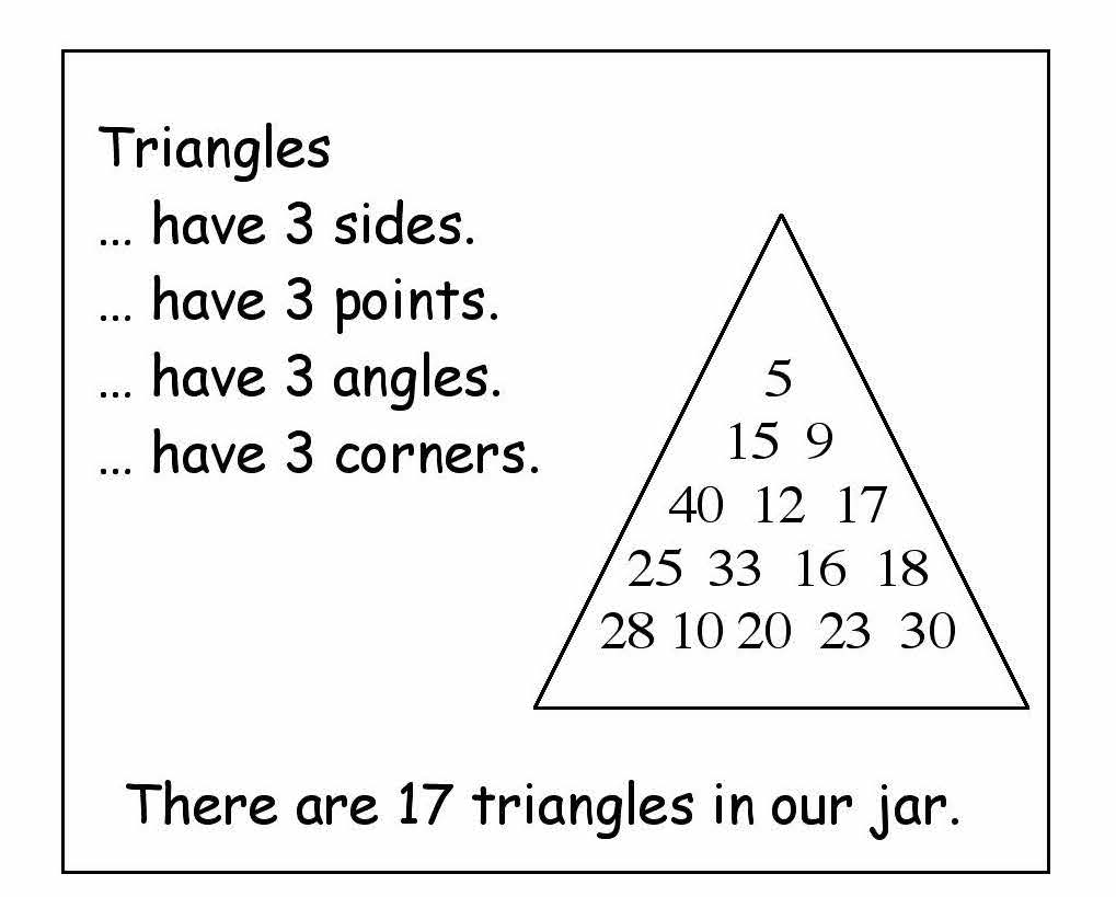 Triangles have three sides. Triangles have three points. Triangles have three angles. Triangles have three corners.