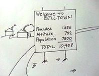 line drawing of a road sign, a road, and a small town | welcome to belltown; founded 1856; altitude 752, population 7800; total 10,408